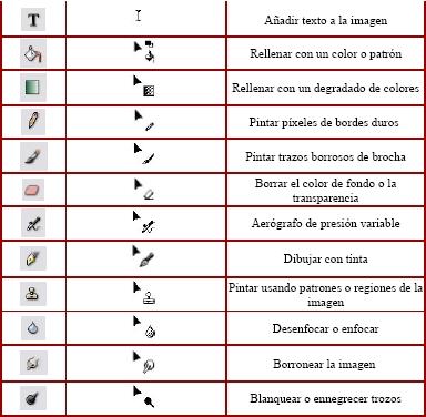 cursor(tabla2)